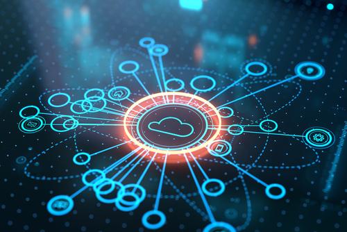 access control cloud security