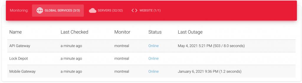 Sera4's internal network health monitoring tool